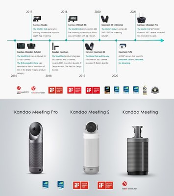 Kandao Technology Raised Millions of Dollars to Provide Excellent Imaging Products